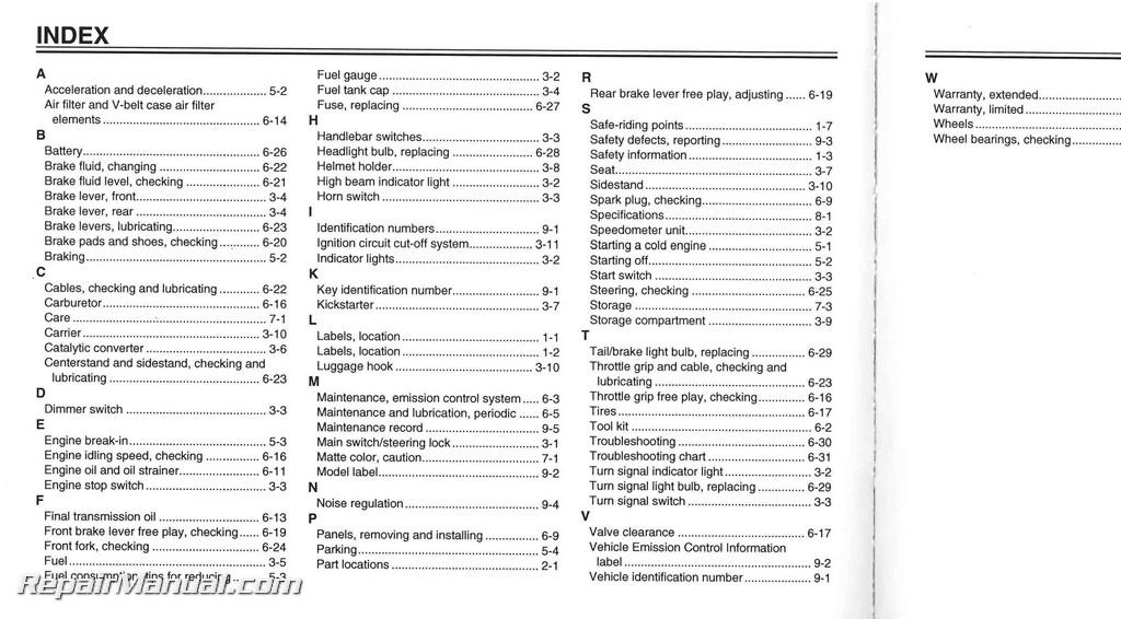 Yamaha Vino Owners Manual