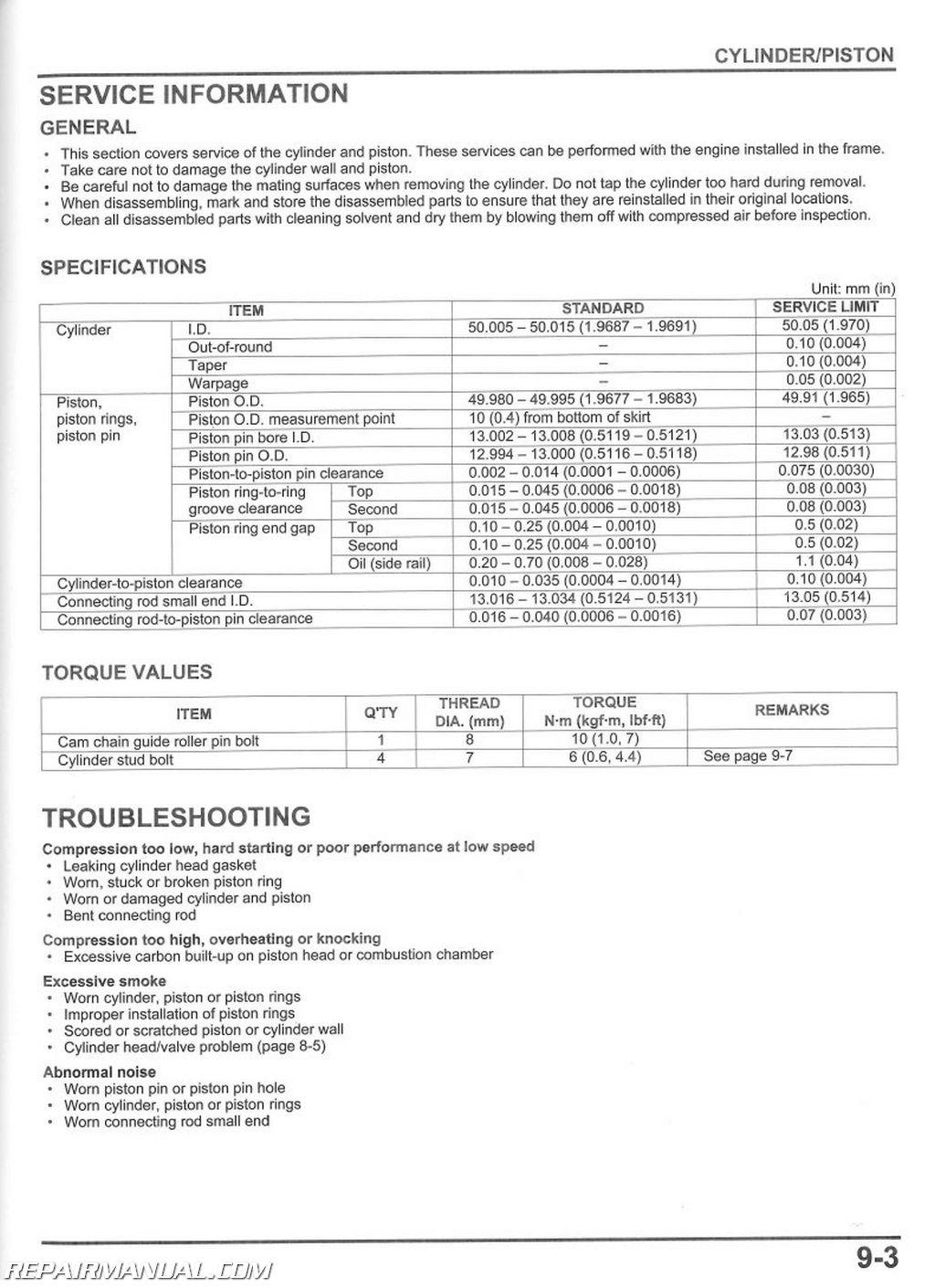 2013-2018 Honda CRF110F Motorcycle Service Manual