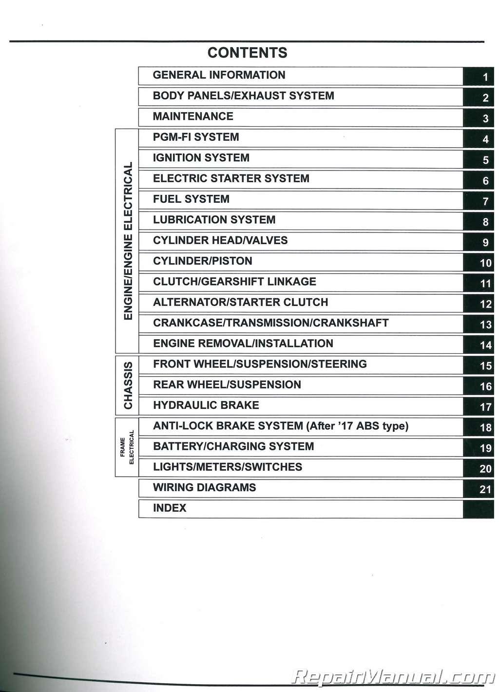 honda grom motorcycle service manual
