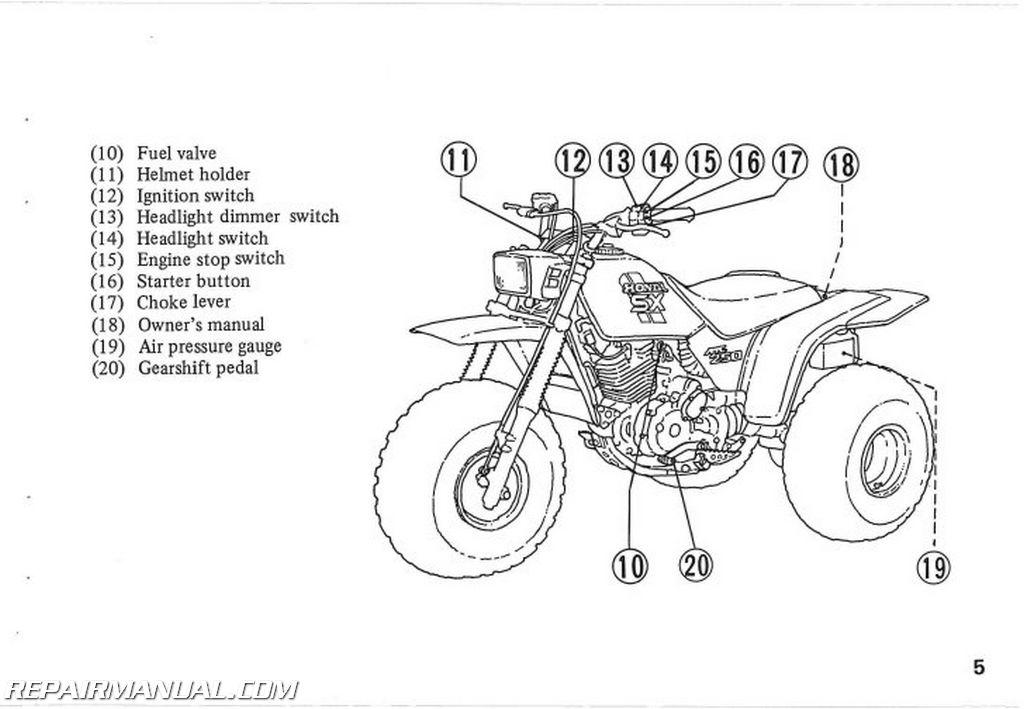 1987 honda atc250sx three wheel atv owners manual   31ha6620