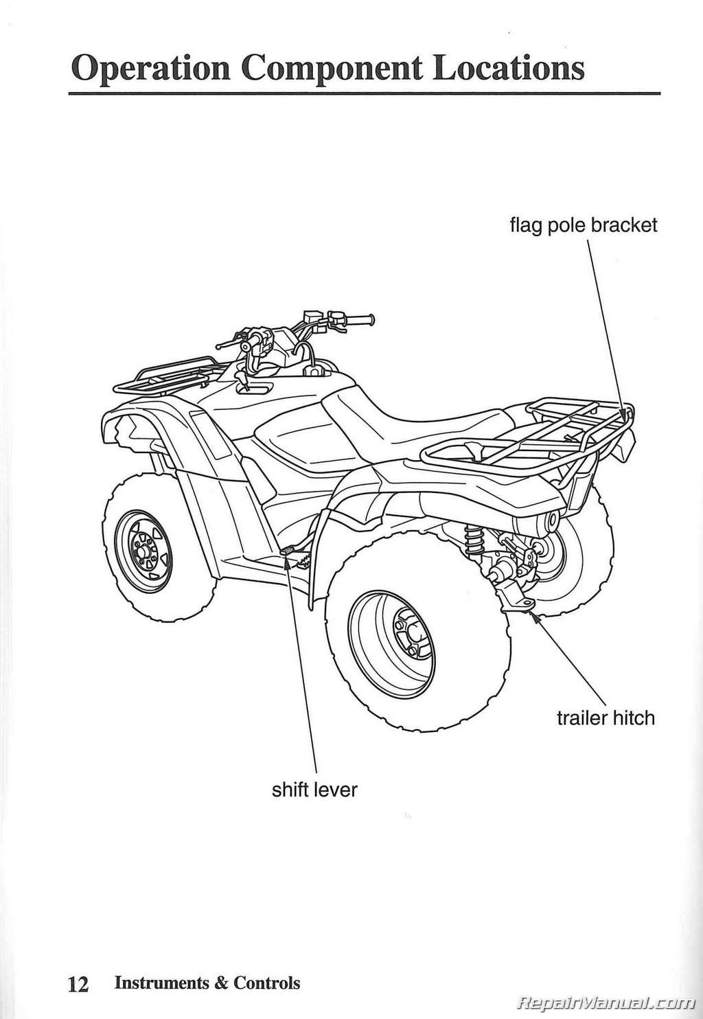 2010 Honda Rancher Diagram Simple Guide About Wiring 2009 420 Trx Owner S Manual Trx420fm Fpm Fourtrax Rh Repairmanual Com