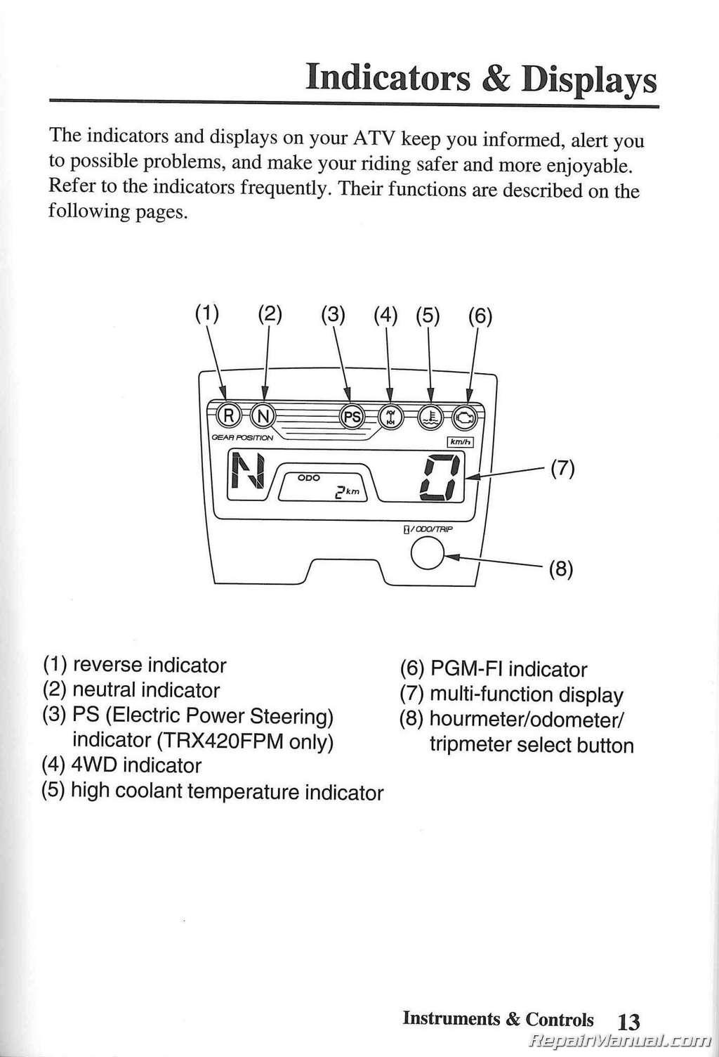 2010 Honda Rancher Diagram Simple Guide About Wiring 420 Trx Owner S Manual Trx420fm Fpm Fourtrax Rh Repairmanual Com Rear End
