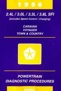 reich caravan weight control instruction manual
