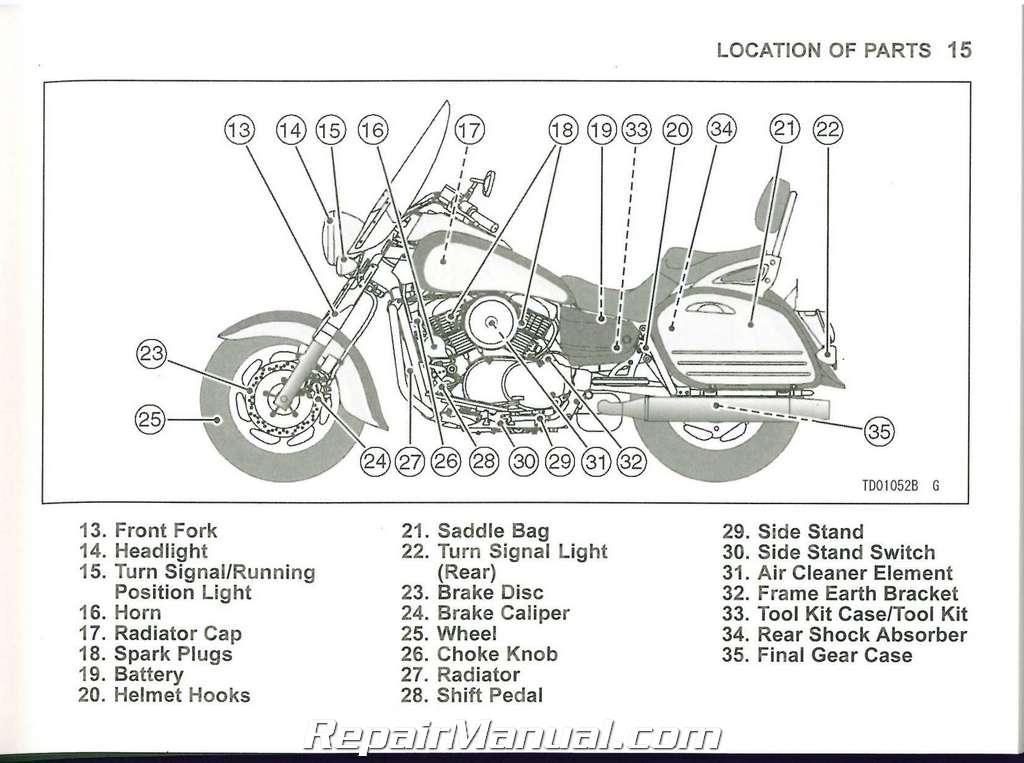 Kawasaki Nomad Owners Manual