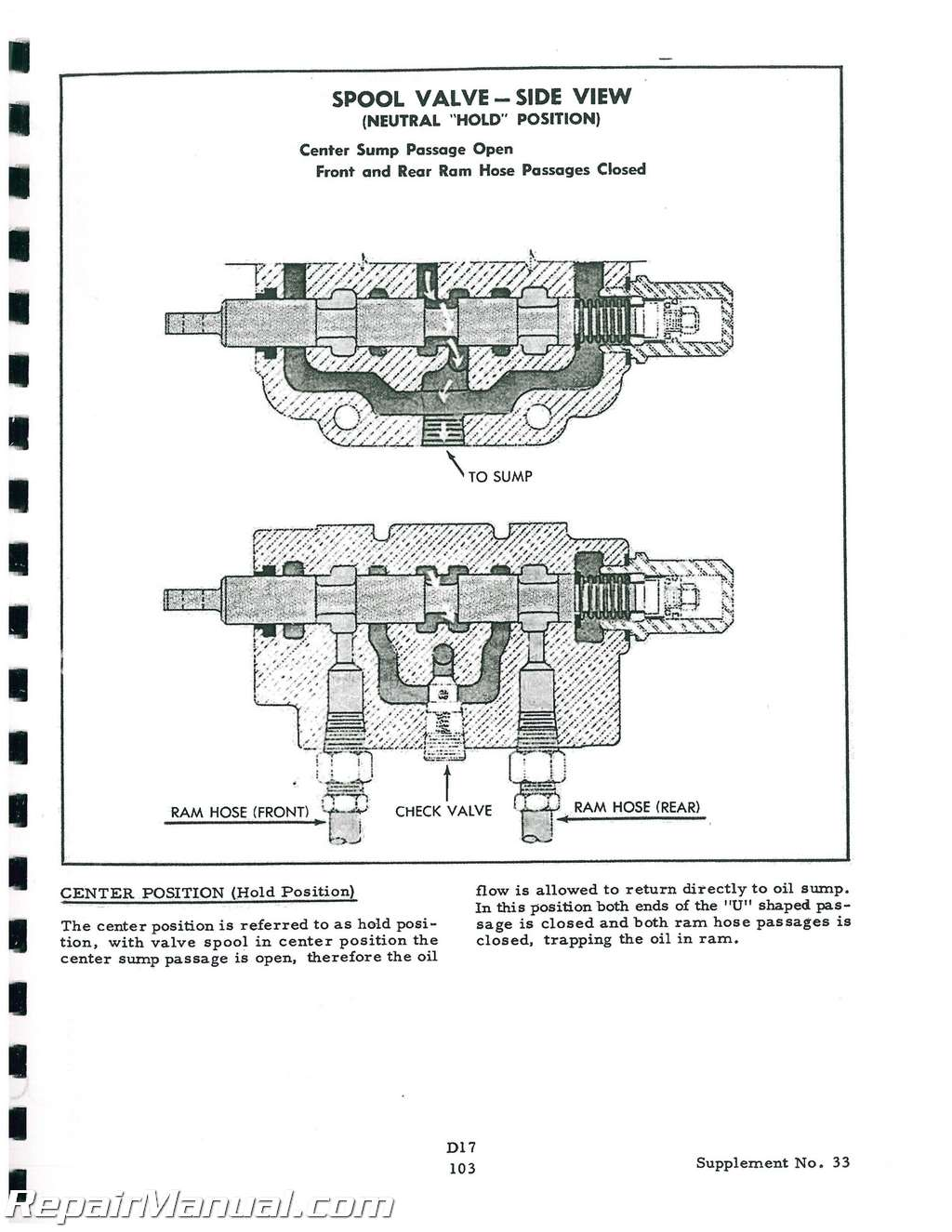 Allis Chalmers D17 Gas And Diesel Service Manual