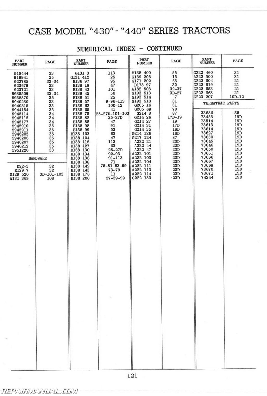 Case 222 Parts Manual Data Wiring Diagrams Ingersoll Diagram 440 441 Rh Repairmanual Com Singer Bobbin Replacement Garden Tractor