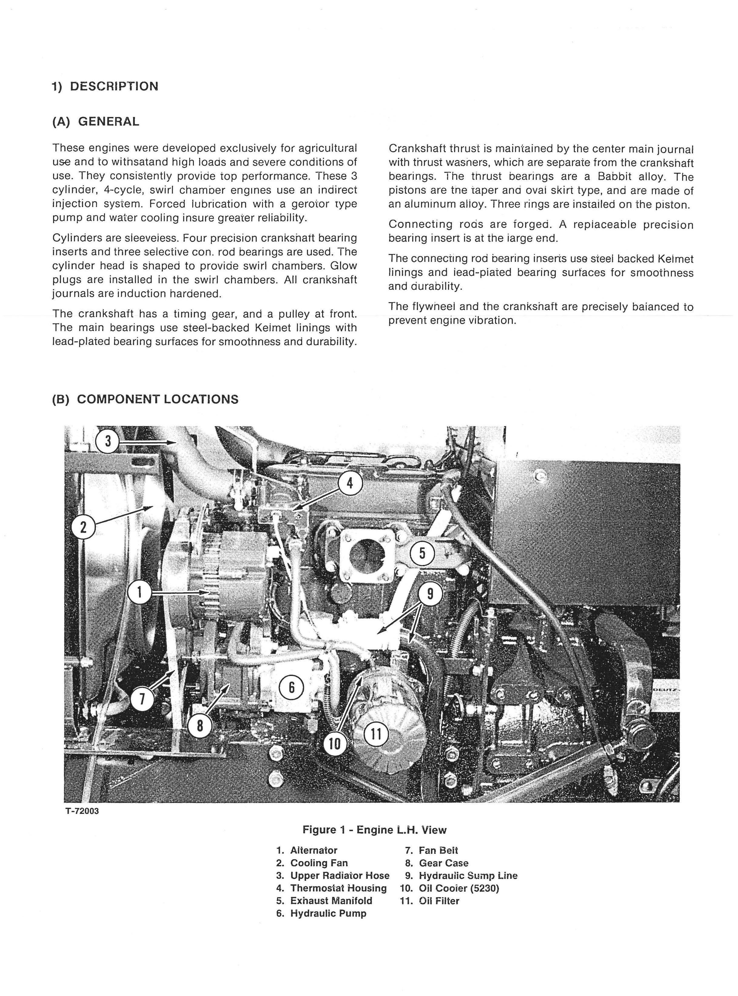 Deutz Allis 1920 Wiring Diagram Flovent Coupon Cvs Ultima Motor D8006 Tractor Service Manual Unknown Bindingtwo Hp Sizes Model 1918 With 18 And 20