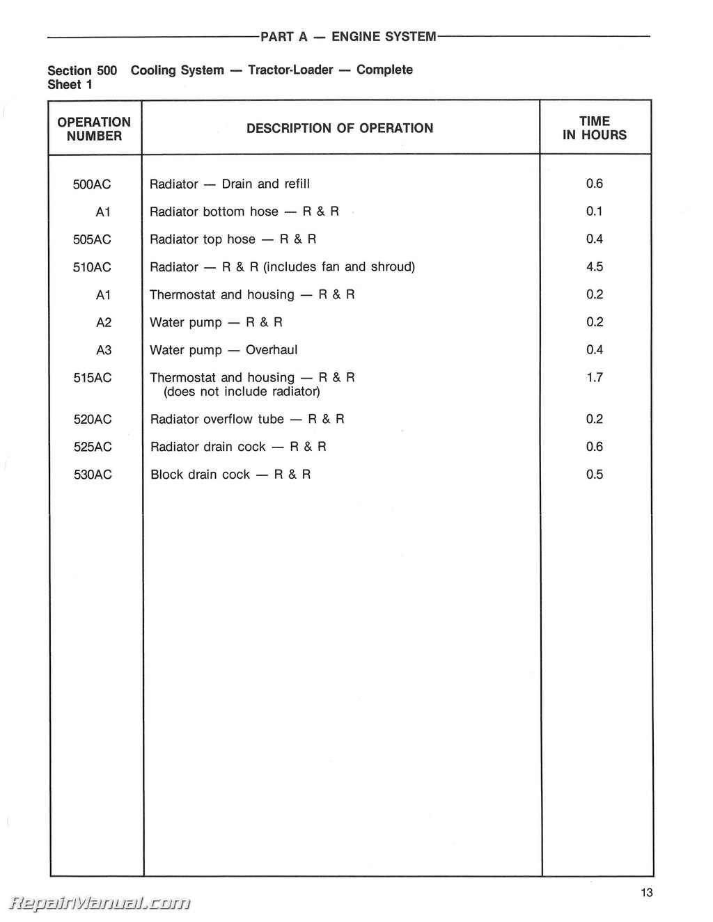 Ford C C Repair Time Schedule Manual Page