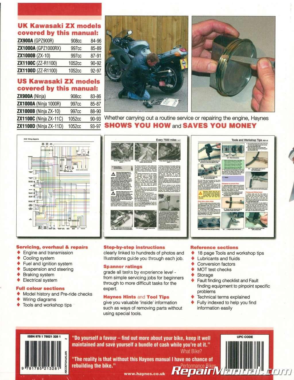 ... Haynes-Kawasaki-ZX900-ZX1000-ZX1100-Ninja-1983-1997-