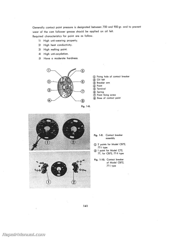 Honda 1961-1968 C72 C77 CS72 CS77 CB72 CB77 250cc Motorcycle Service Manual