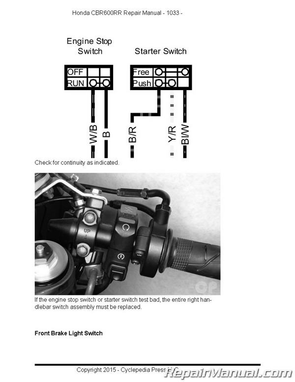 Honda CBR 600 RRA ABS 2011 Haynes Service Repair Manual 4795 ...