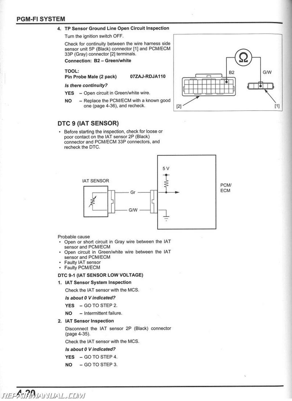 2014 2015 2016 Honda Trx500fe Fm Fa Atv Service Manual   61hr402