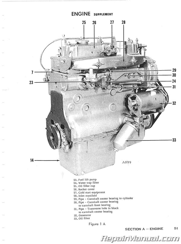 Hyster Challenger HE50 UE30 YE40 Forklift Gas Diesel Service Manual | Hyster 30 Forklift Wiring Diagram |  | - Repair Manuals Online
