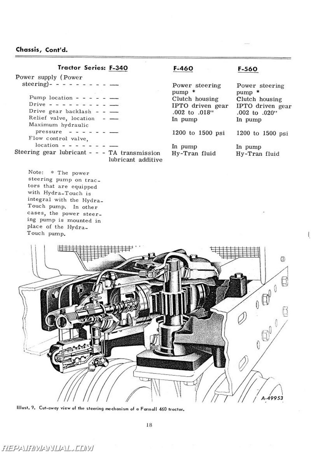 international harvester 340 460 560 tractor service manual