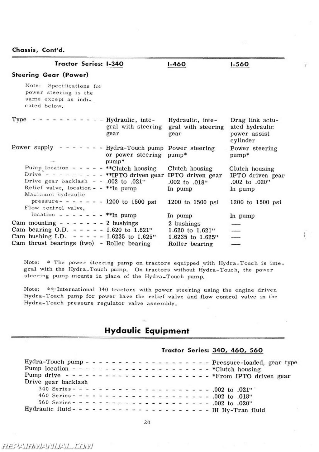 International Harvester And Service Manual Page