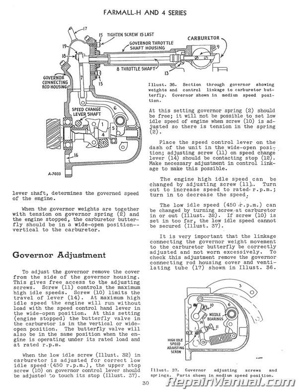 wiring diagram for farmall h h farmall governor parts diagram wiring diagram  h farmall governor parts diagram