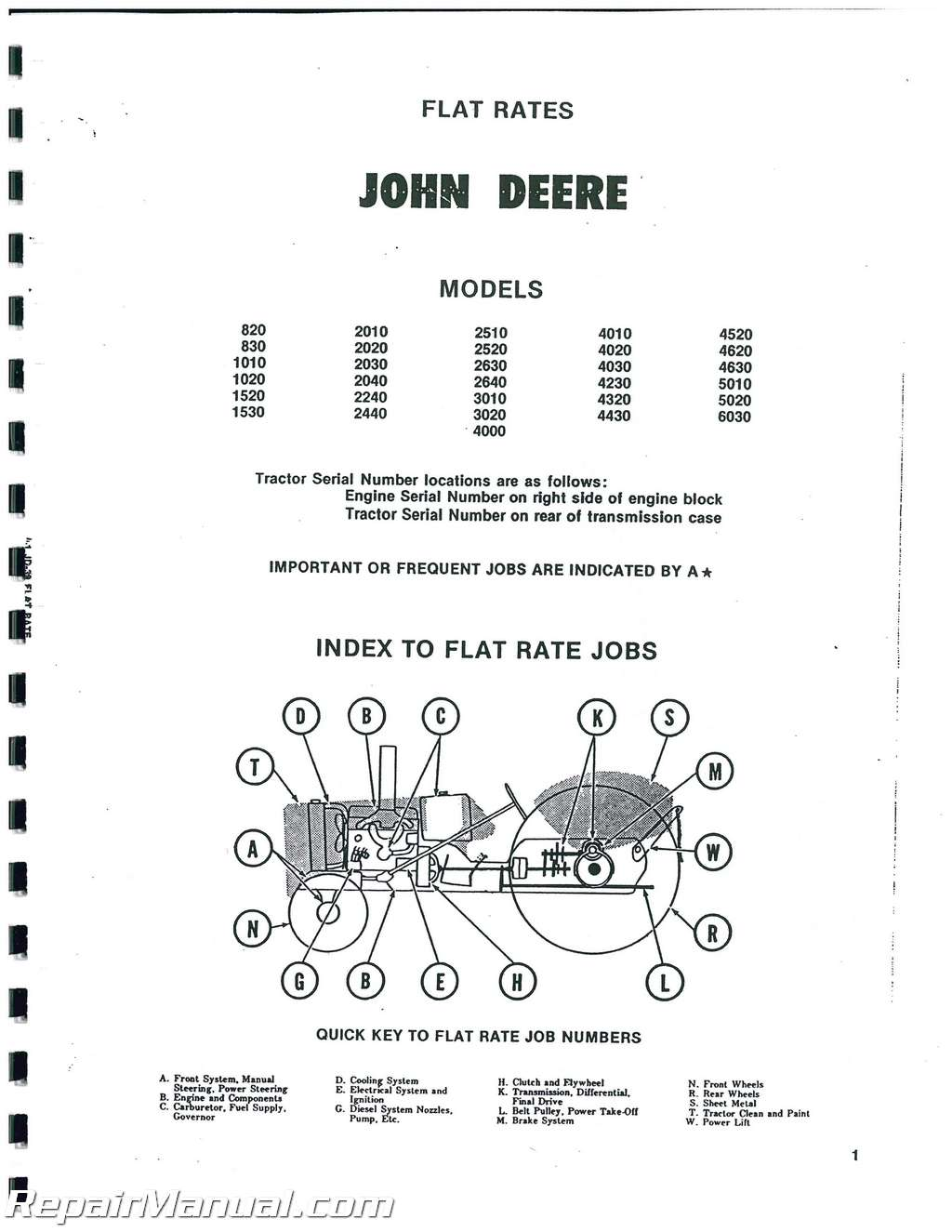 John Deere 2440 Wiring Diagram 2240 Ignition Libraries Tractor Flat Rate Manualjohn 10