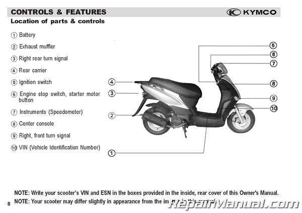 Cyclepedia kymco agility 125 scooter printed service manual.