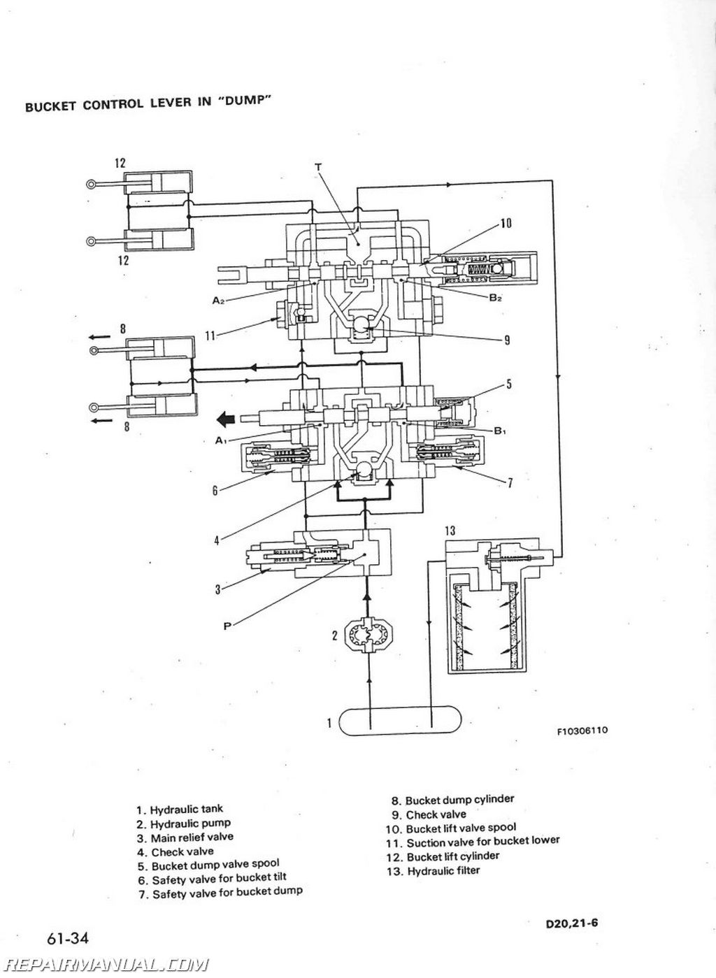 Komatsu Wiring Schematics Diagram For You Forklift Schematic Bx50 Library D20 Trusted