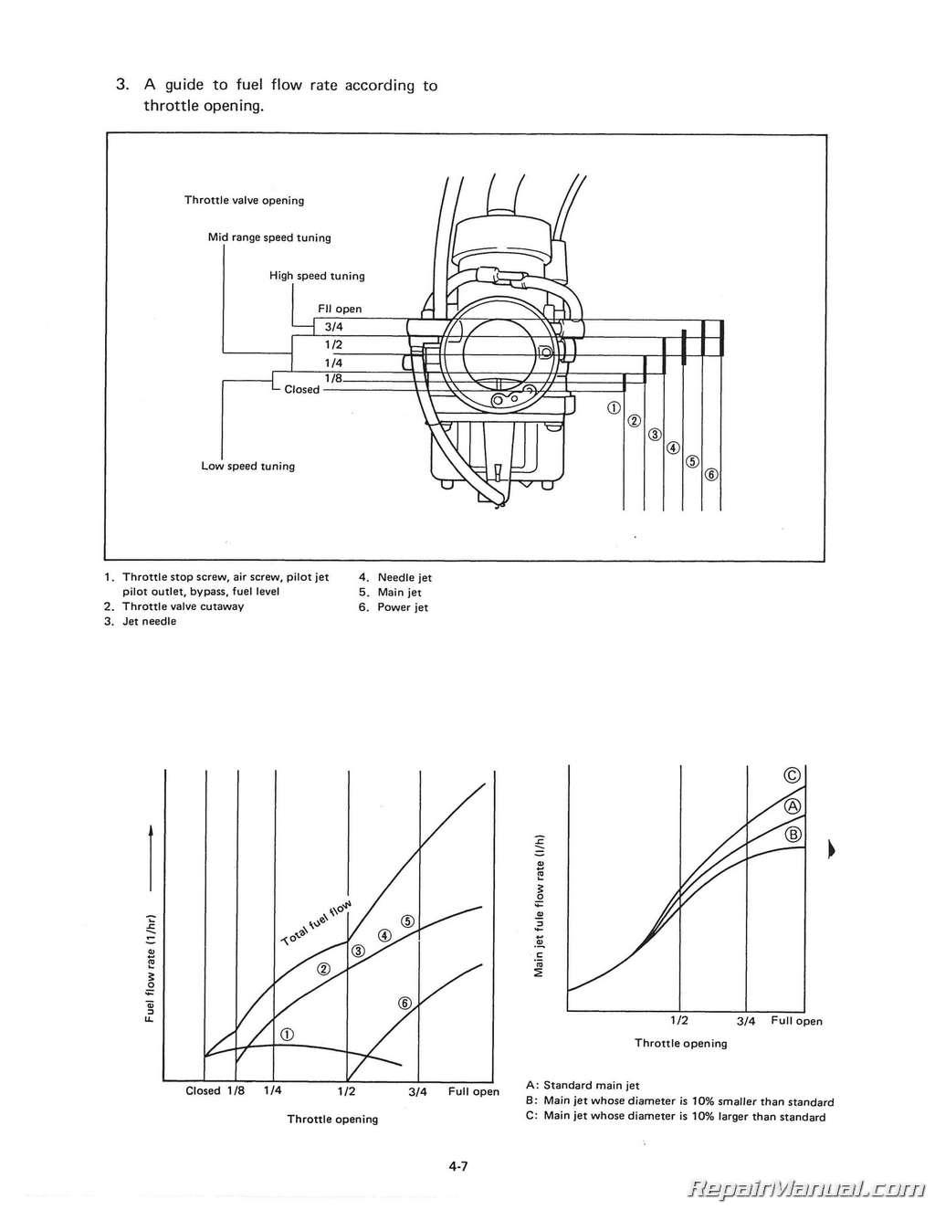 Yamaha Vmax Specs