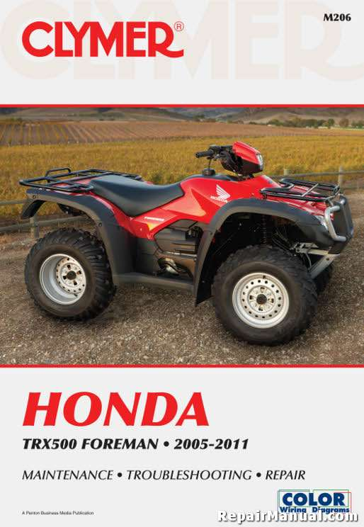 [DIAGRAM_4PO]  TRX500 Foreman 2005-2011 Honda ATV Service Repair Manual by Clymer | 2007 Honda Rubicon Wiring Diagram |  | Repair Manuals