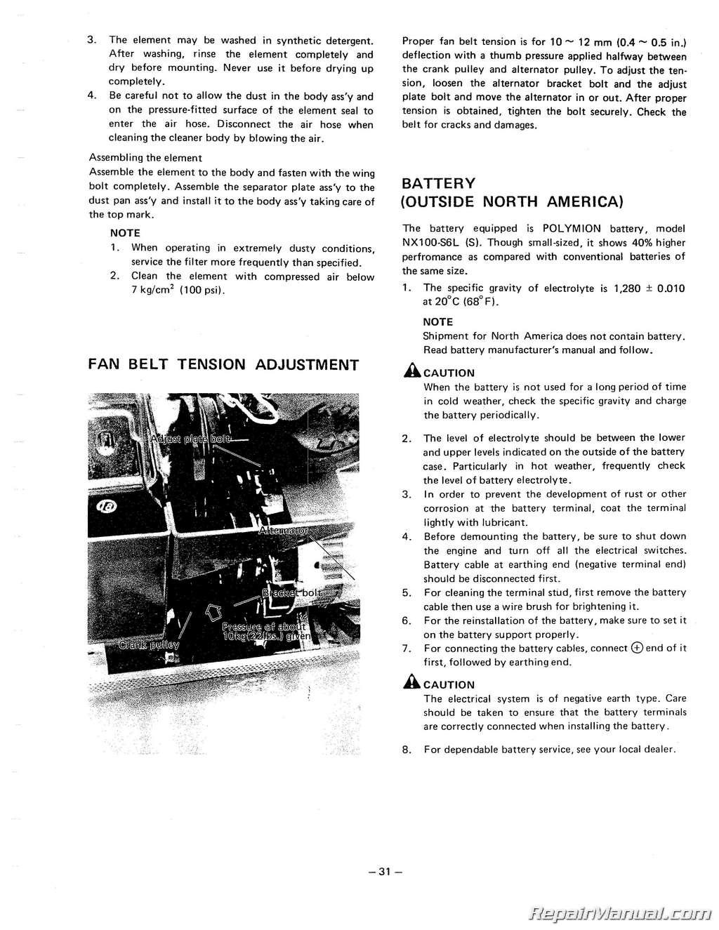 mitsubishi compact tractor wiring diagram mitsubishi mt160 – mt180 compact tractor operators manual ...