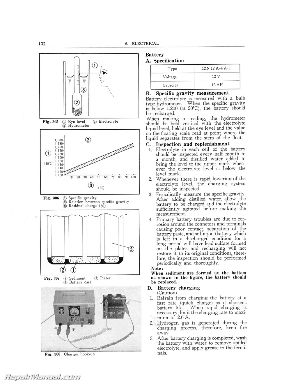 1974 Honda Cb550 Service Manual