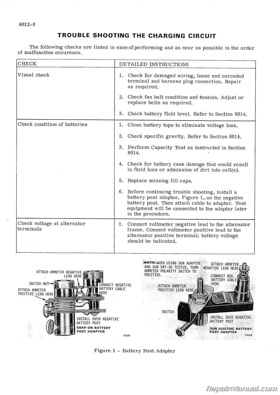 Case 1830 Uniloader Manual  U2013 Service  U0026 Repair
