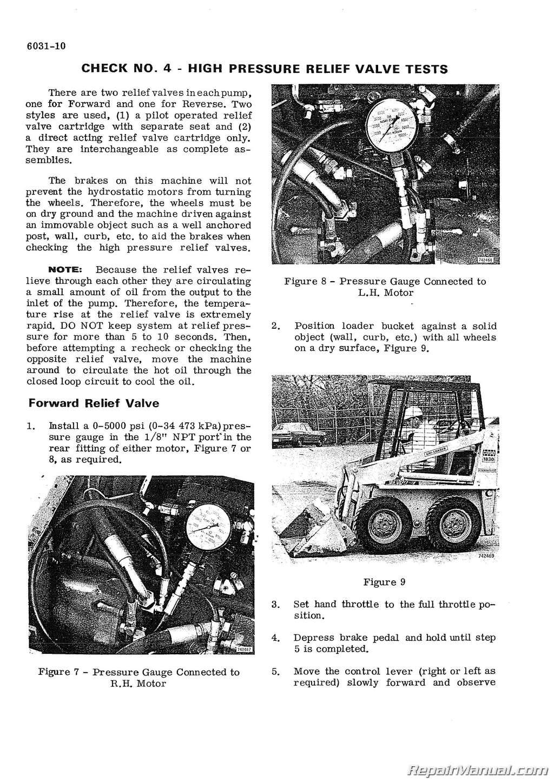 Case 1830 Wiring Diagram Books Of 2004 Fleetwood Revolution Battery Uniloader Service Repair Manual Rh Repairmanual Com