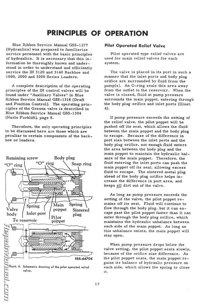 Pages from JS IH S 3120 PLUS_Page_2 international harvester 3120, 3140 backhoes,1000, 2000, 2001, 3000