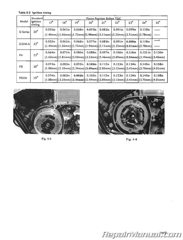 Kawasaki B1L-A, F5, F6, F7, F8, F81M, GA1-A, GA2-A, G3SS-A, G3TR-A, on