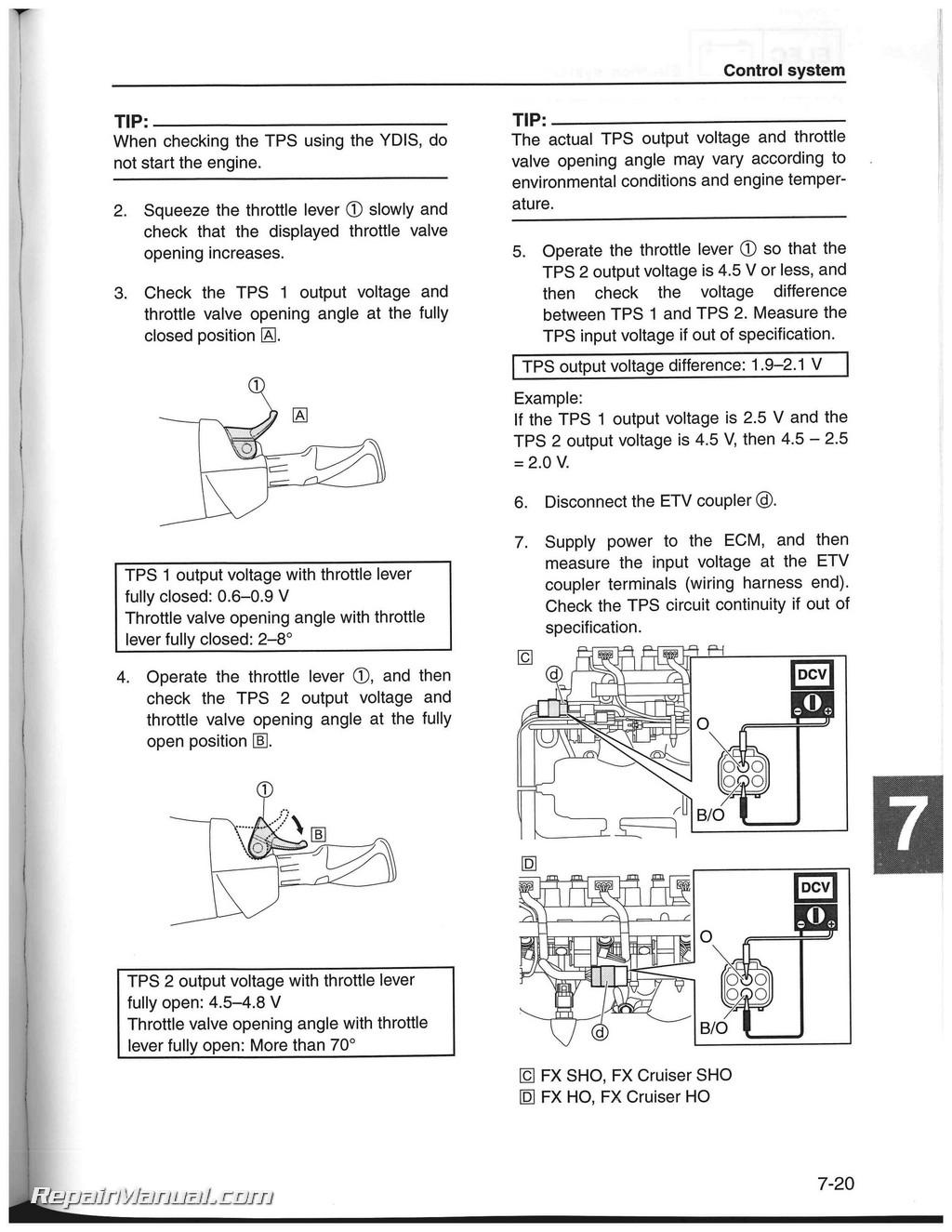 Yamaha 2013 Fx Ho Repair Manual