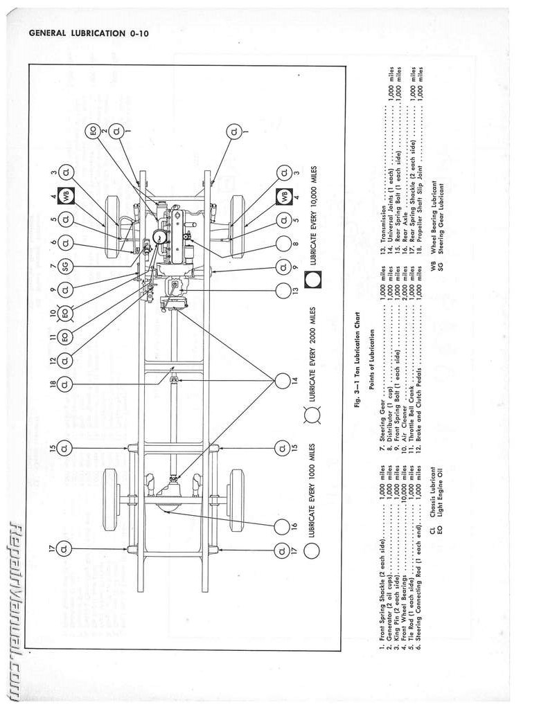 parts for chevy 4400 truck