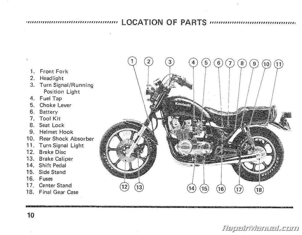 1983 kawasaki kz750f1 ltd shaft drive motorcycle owners manual rh repairmanual com motorcycle manual for ky motorcycle manual for georgia