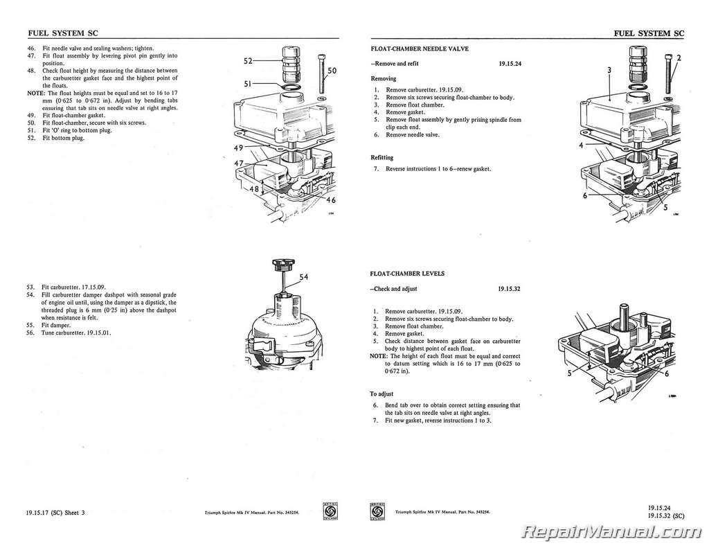 Triumph Spitfire Mk 4 Wiring Diagram Wire Data Schema 1974 Tr6 Iv Workshop Manual 1971 1976