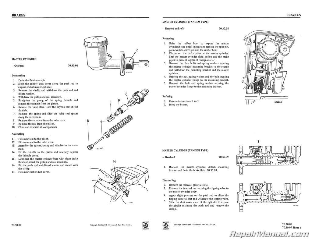 Triumph Spitfire MK IV Workshop Manual 1971  1974