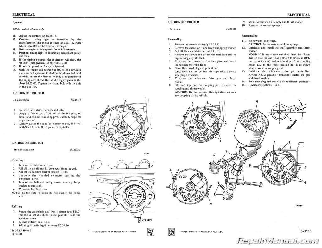 Triumph Spitfire Mk Iv Workshop Manual 1971 1974