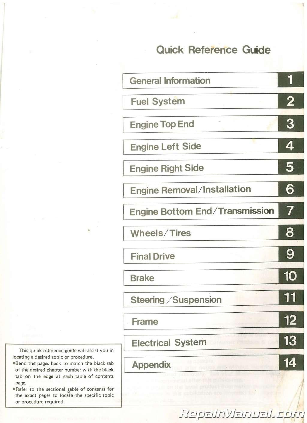 Used Klf A Bayou Atv Kawasaki Service Manual on Used Kawasaki Bayou Parts