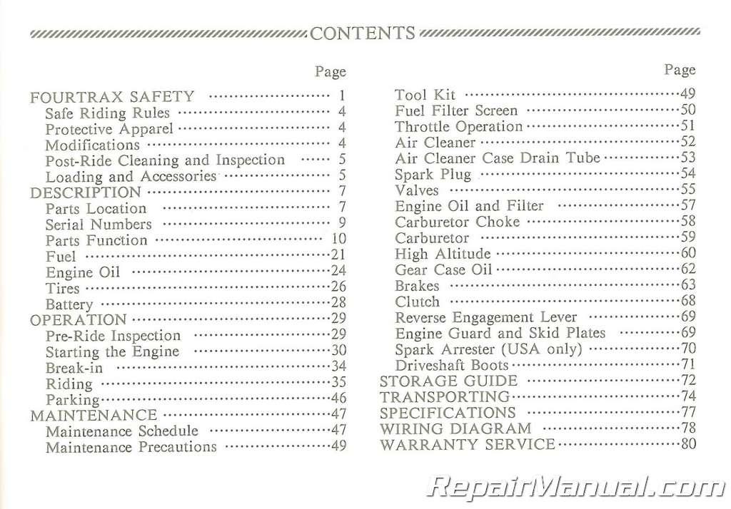1988 honda fourtrax engine diagram trusted wiring diagrams \u2022 honda  fourtrax 250 wiring diagram 1988 honda 350 fourtrax wiring diagram