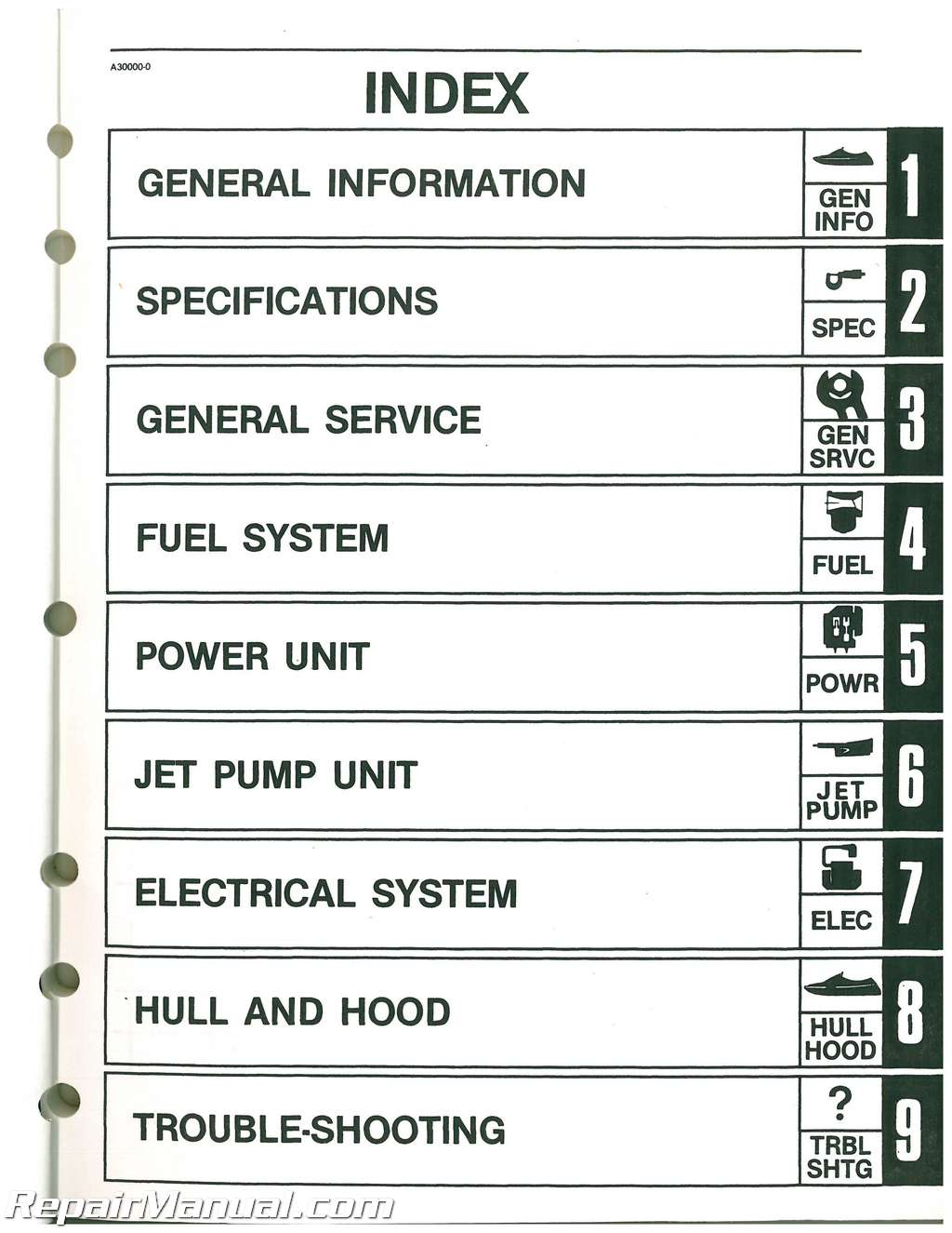 Tomtom Runner 3 Instruction Manual Wiring Diagram Social Concerns Of The 1980s Answers Rennixde