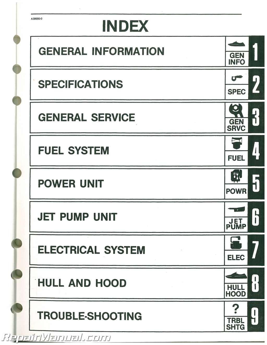 Service manual 96 waverunner 650