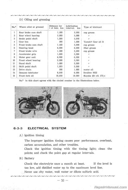 Yamaha Ya6 Manual 1964 Yamaha 125cc Motorcycle Service