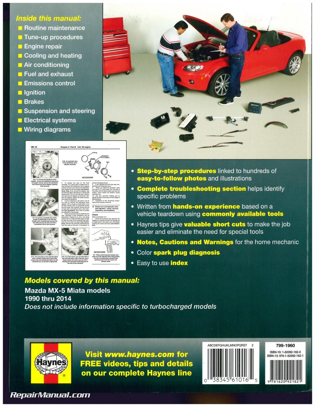 Diagnostic, Test & Measurement Tools Haynes Repair Manual for 1990 ...