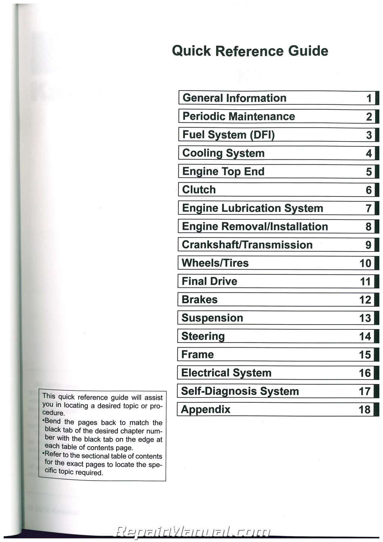 Kawasaki Ninja Zx 10r Motorcycle Service Manual 2011 2015