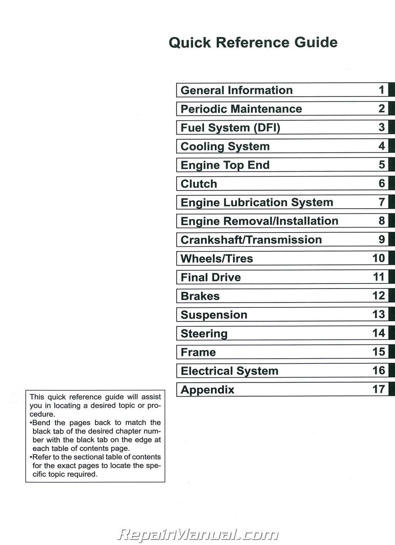 Zx12r Fuse Box Location : Kawasaki nomad wiring diagram