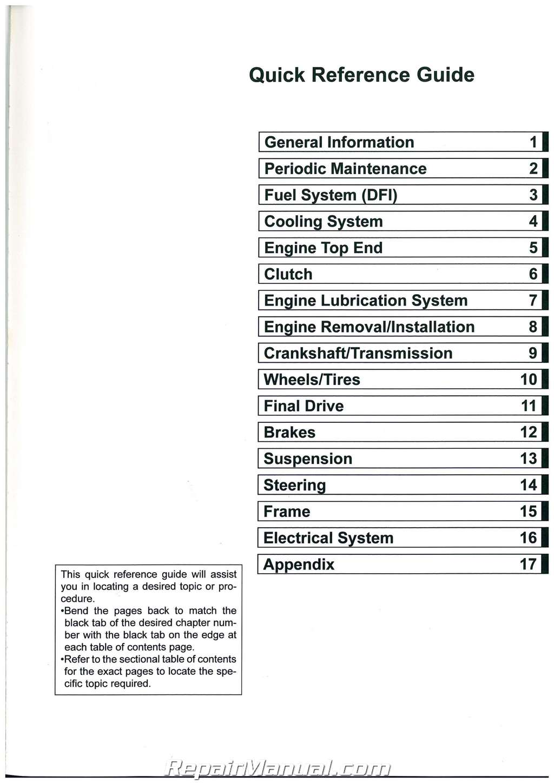 kawasaki kx450f 2012 2013 2014 2015 motorcycle service manual rh repairmanual com 2008 KXF 450 2013 KXF 450 Test