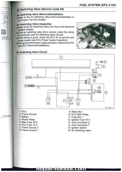 Kawasaki ZZR 1400 ABS Ninja ZX-14R/ABS 2012-2015 Motorcycle Service Manual
