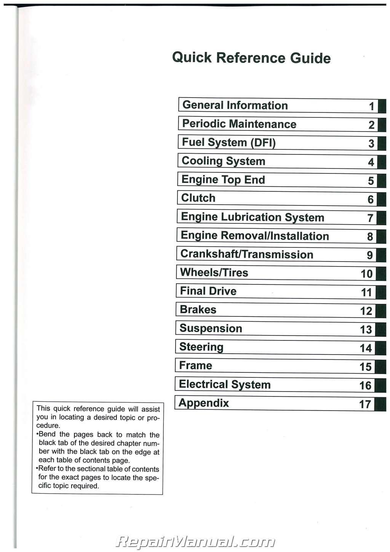 honda ex650 generator manual pdf