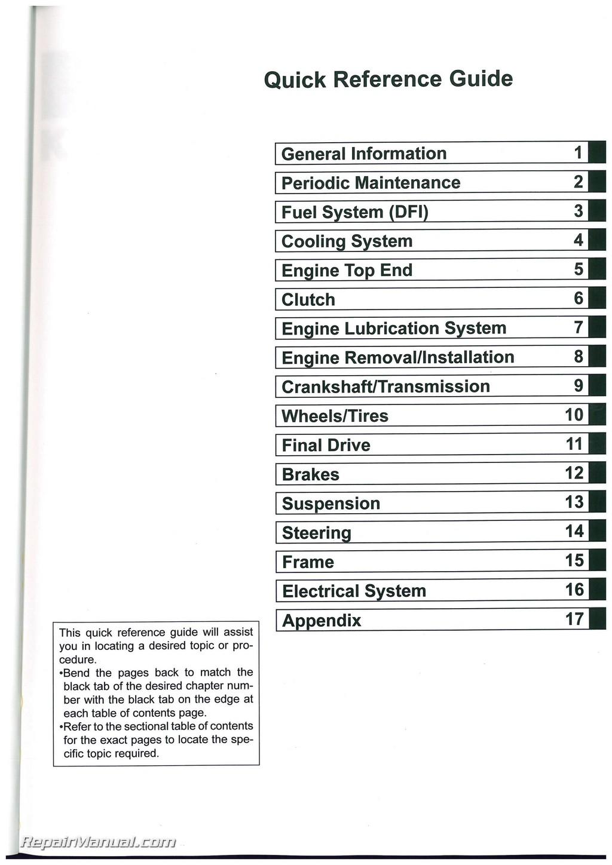 2015 kx250f service manual pdf
