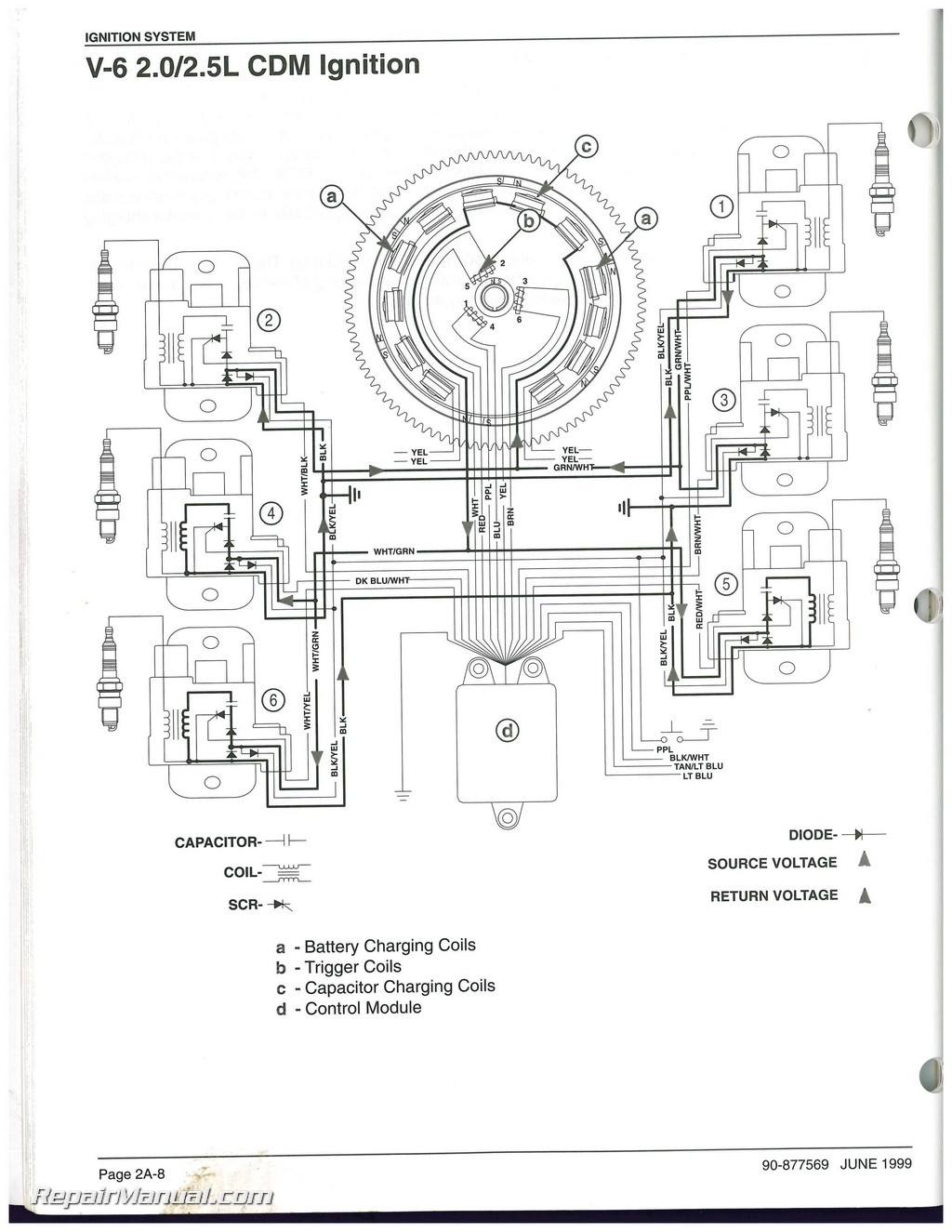 1976 mercury mariner 200 engine schematics